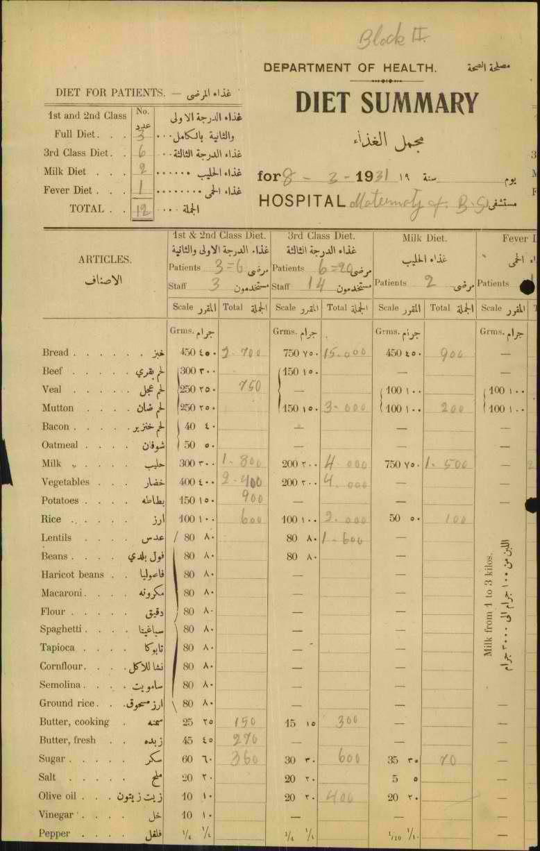 תפריט לחולים בבית חולים ממשלתי 1931 מ 6553 4